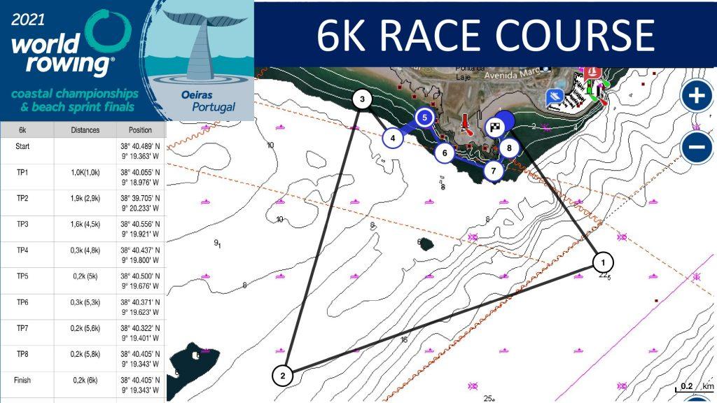 6k Race Course